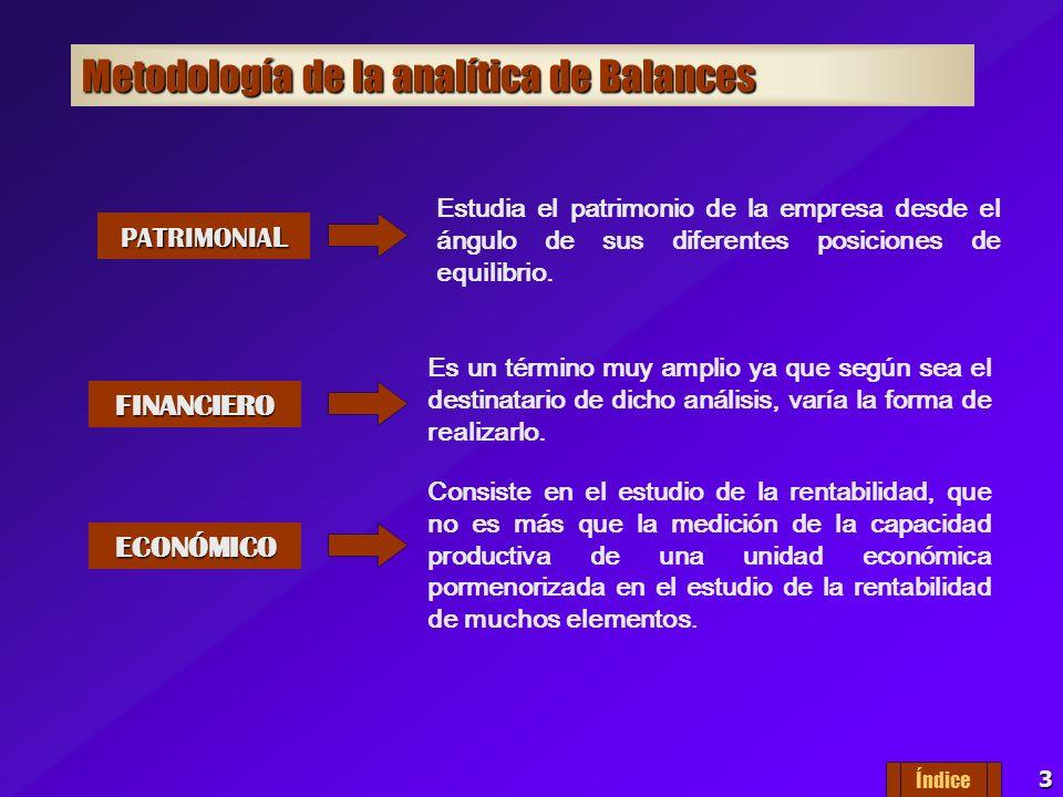 Metodología de la analítica de Balances