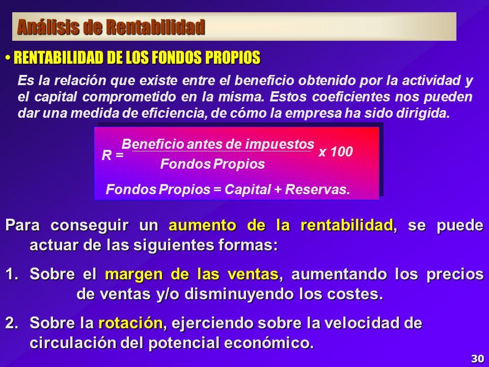 Beneficio antes de impuestos Fondos Propios = Capital + Reservas.