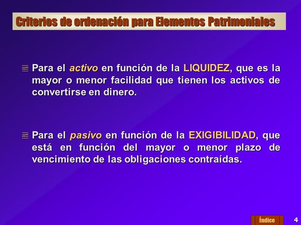 Criterios de ordenación para Elementos Patrimoniales