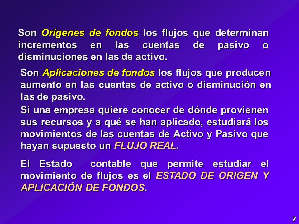 Son Orígenes de fondos los flujos que determinan incrementos en las cuentas de pasivo o disminuciones en las de activo.