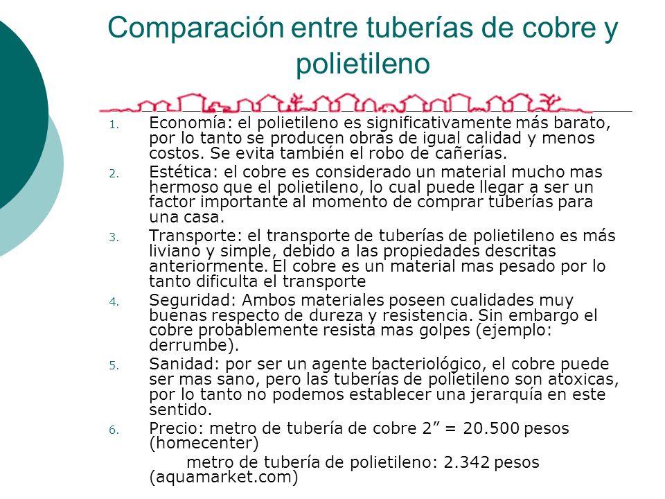 Comparación entre tuberías de cobre y polietileno