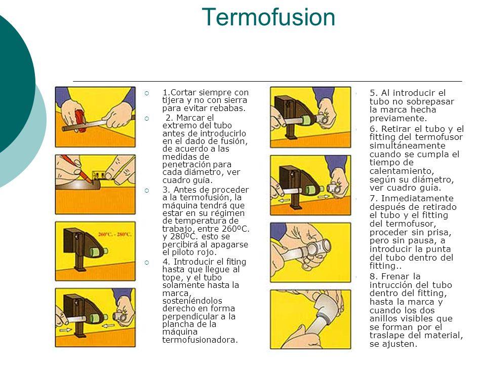 Termofusion 1.Cortar siempre con tijera y no con sierra para evitar rebabas.