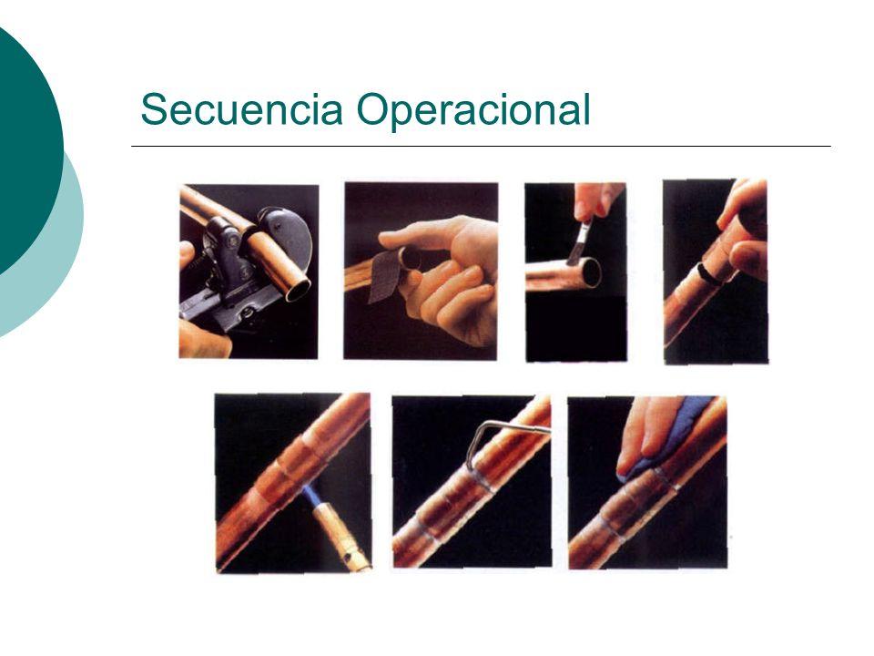 Secuencia Operacional