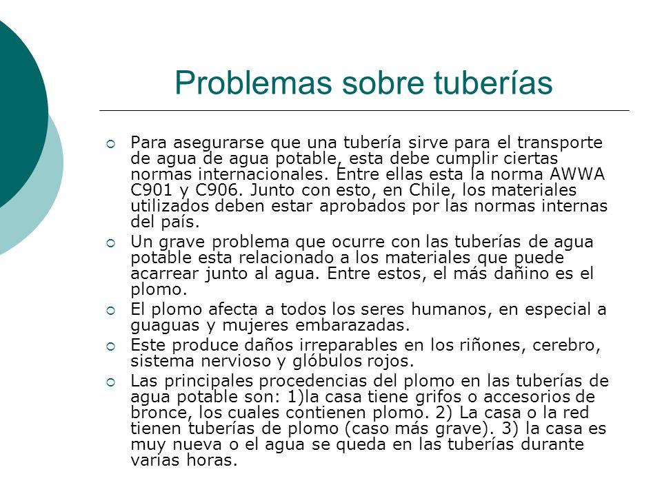 Problemas sobre tuberías