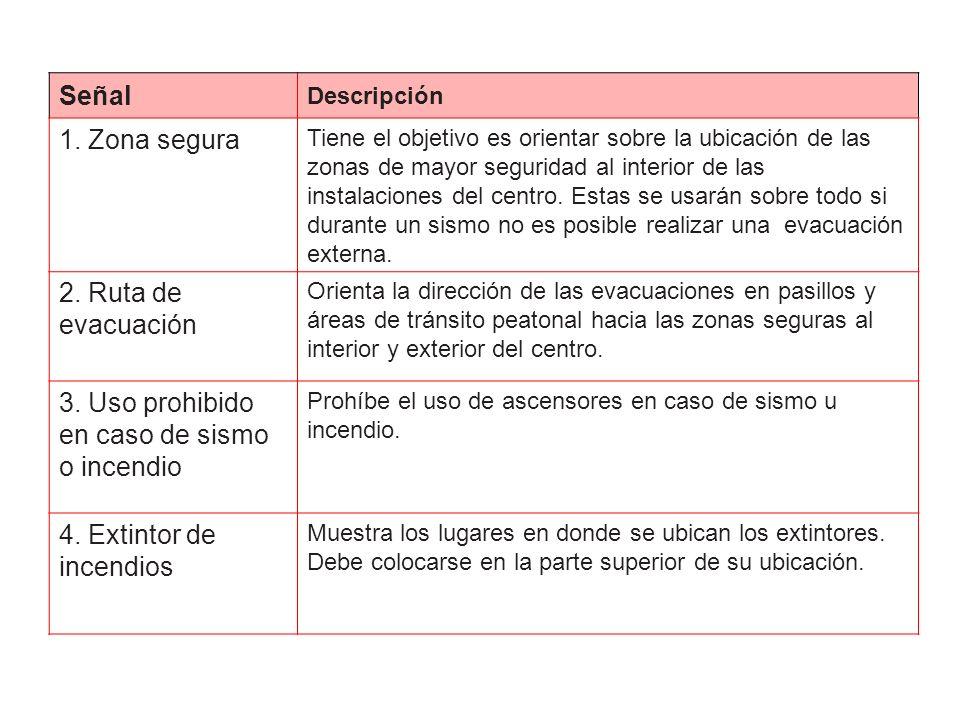 3. Uso prohibido en caso de sismo o incendio