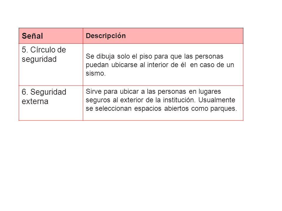 Señal 5. Círculo de seguridad 6. Seguridad externa Descripción