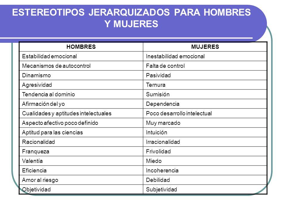 ESTEREOTIPOS JERARQUIZADOS PARA HOMBRES Y MUJERES