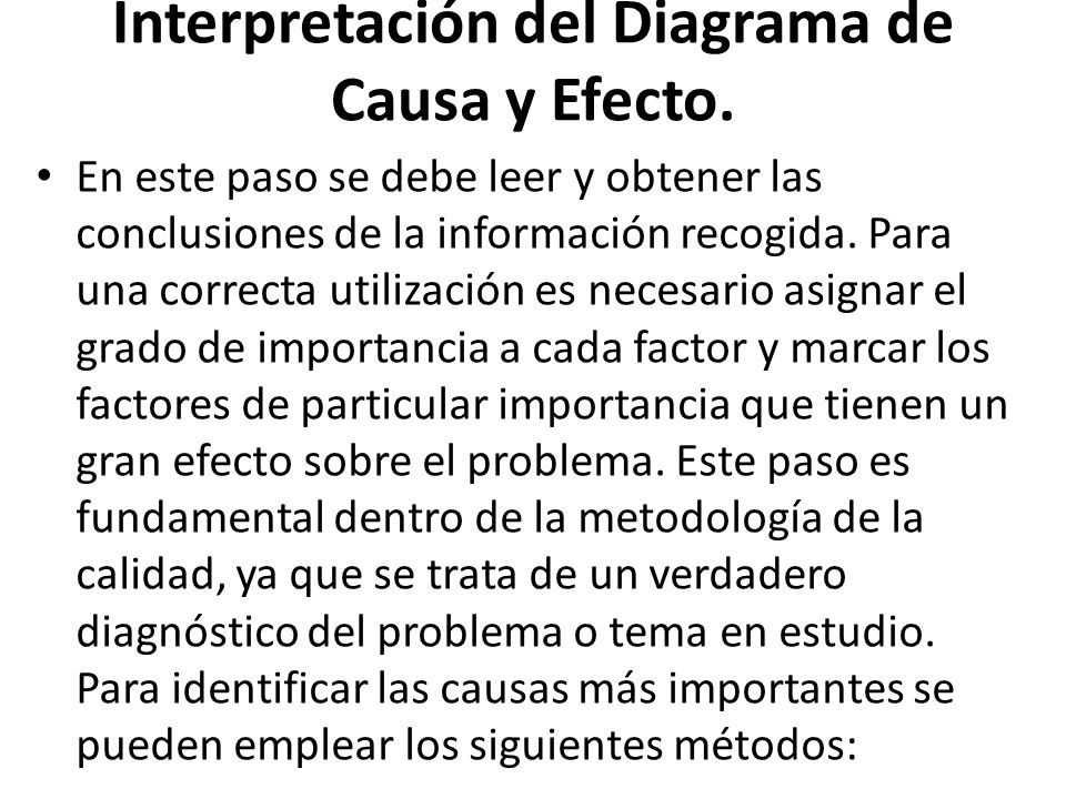 Interpretación del Diagrama de Causa y Efecto.