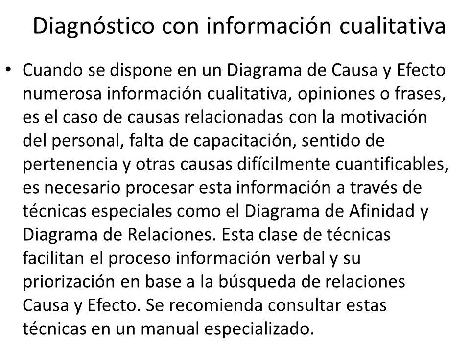 Diagnóstico con información cualitativa