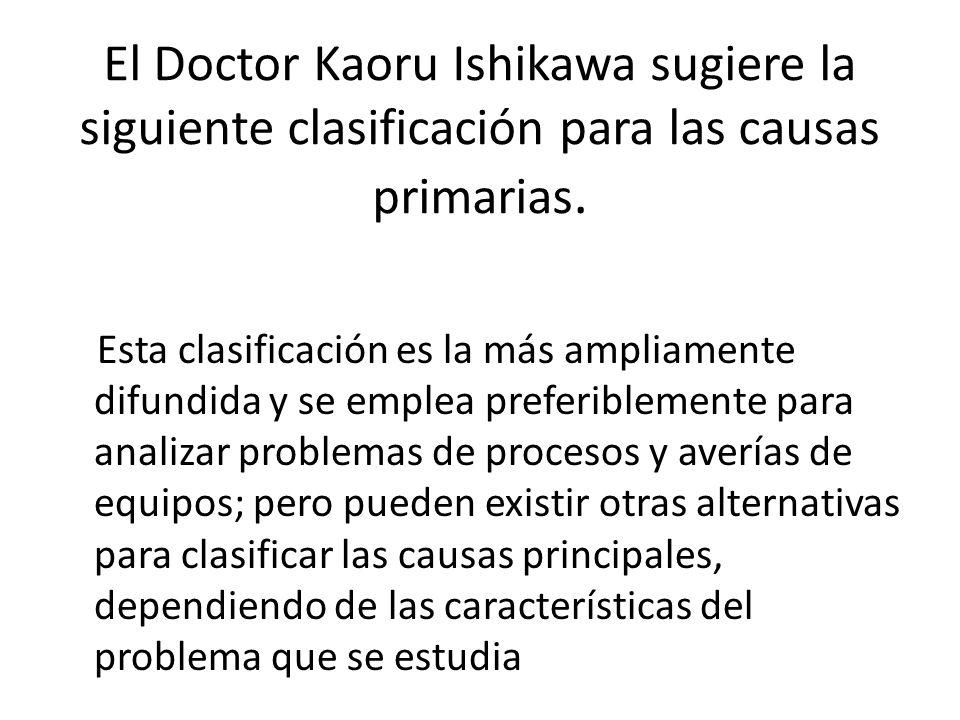 El Doctor Kaoru Ishikawa sugiere la siguiente clasificación para las causas primarias.