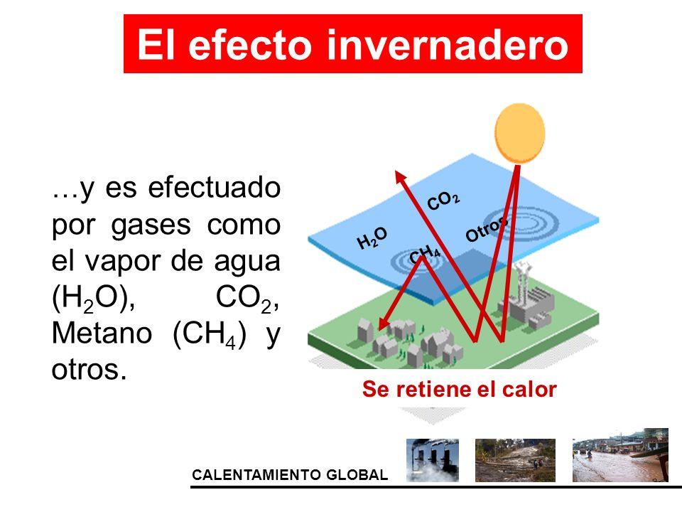 El efecto invernadero H2O. CH4. CO2. Otros. …y es efectuado por gases como el vapor de agua (H2O), CO2, Metano (CH4) y otros.