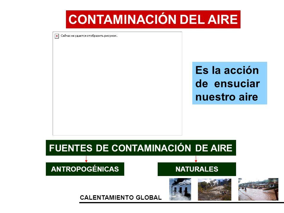 CONTAMINACIÓN DEL AIRE FUENTES DE CONTAMINACIÓN DE AIRE