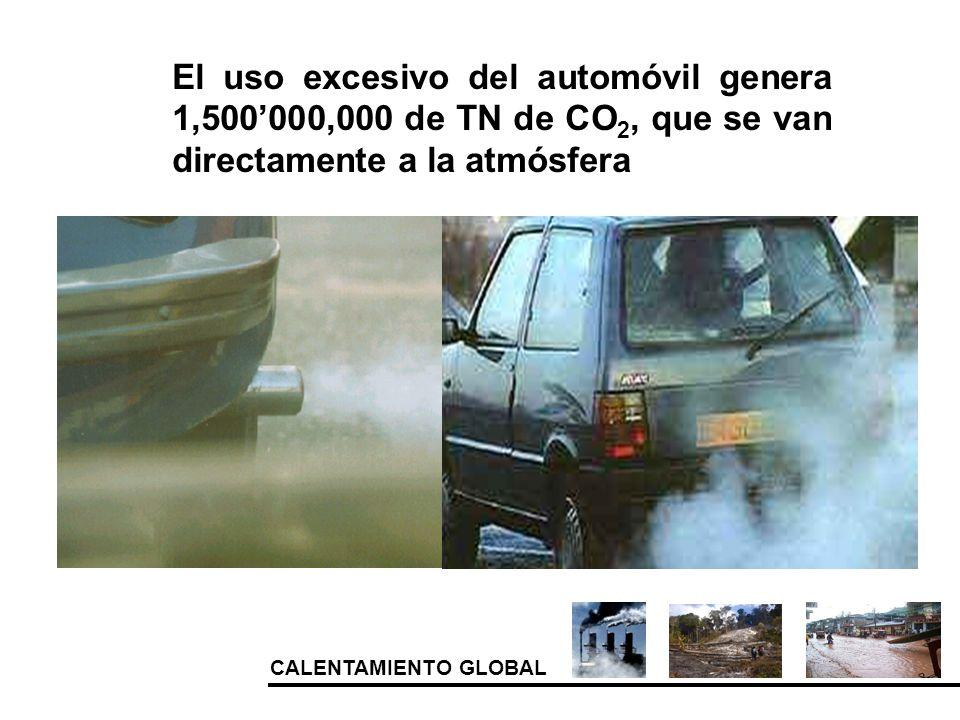 El uso excesivo del automóvil genera 1,500'000,000 de TN de CO2, que se van directamente a la atmósfera