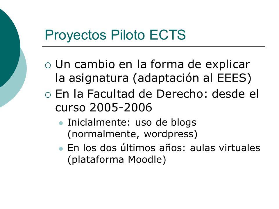 Proyectos Piloto ECTS Un cambio en la forma de explicar la asignatura (adaptación al EEES) En la Facultad de Derecho: desde el curso 2005-2006.