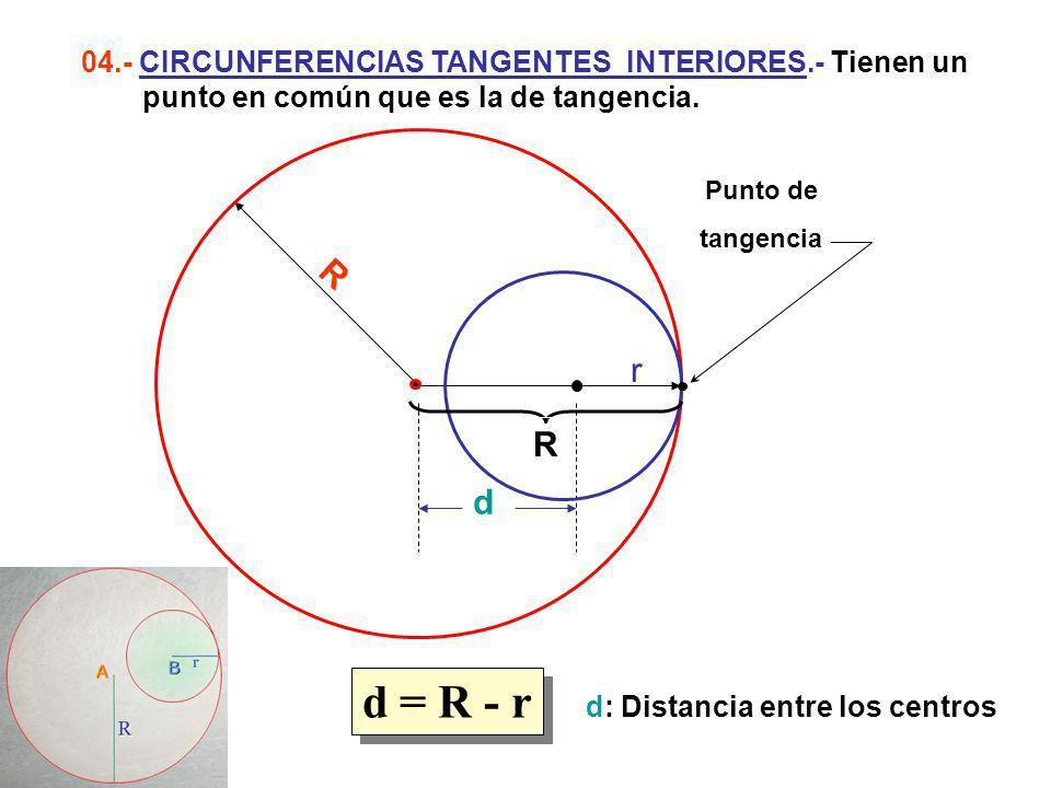 04. - CIRCUNFERENCIAS TANGENTES INTERIORES