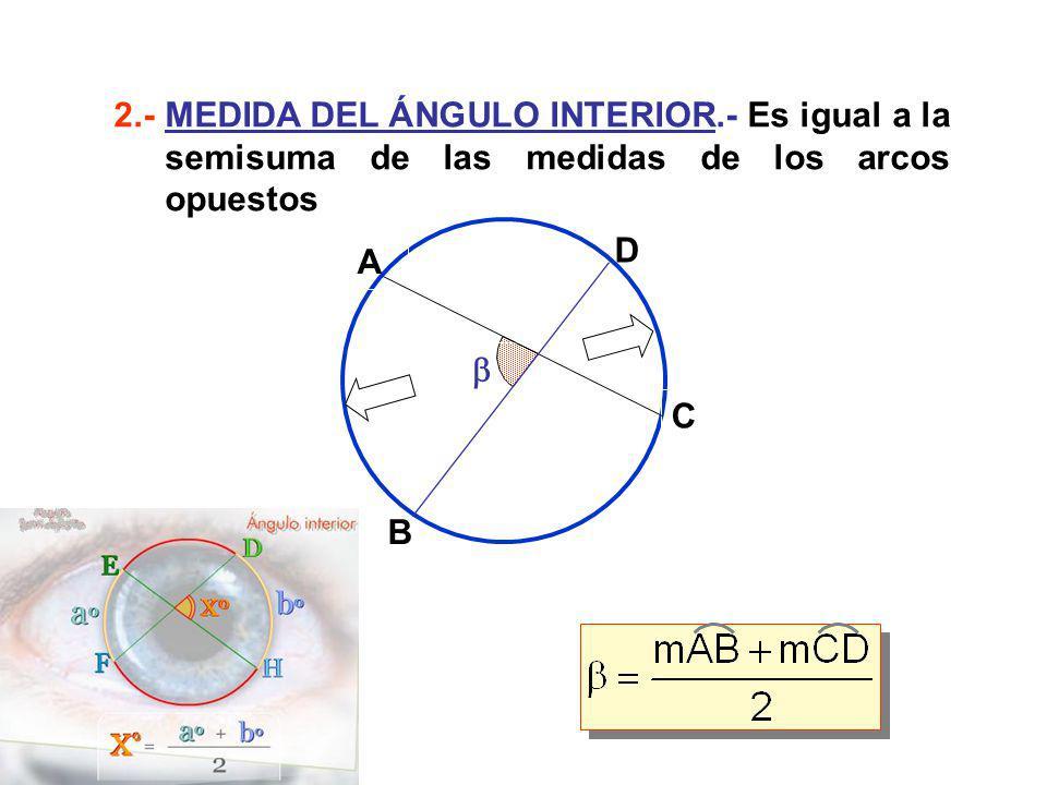 2. - MEDIDA DEL ÁNGULO INTERIOR