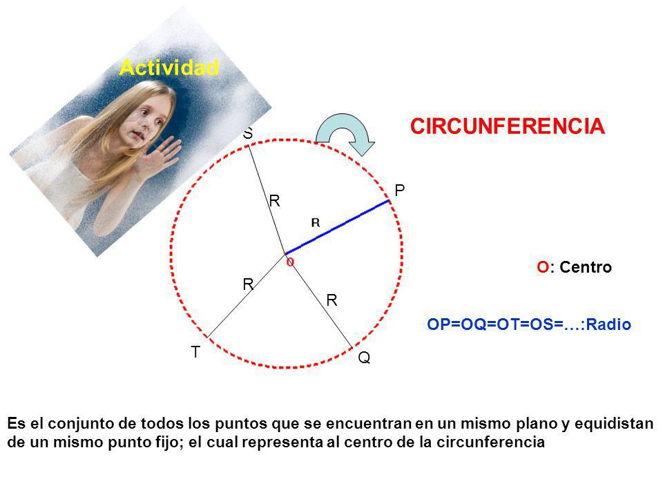 Actividad CIRCUNFERENCIA S P R O: Centro R R OP=OQ=OT=OS=…:Radio T Q