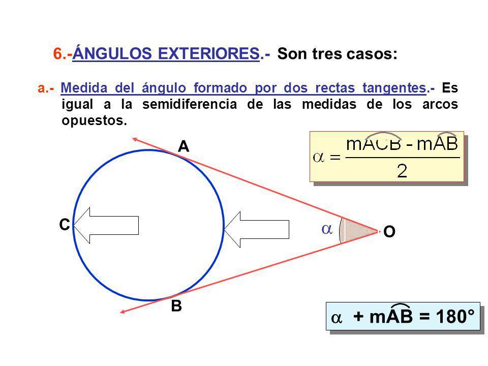   + mAB = 180° 6.-ÁNGULOS EXTERIORES.- Son tres casos: A C O B