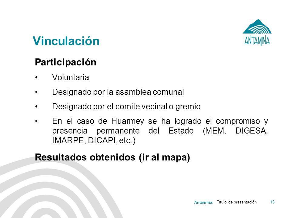Vinculación Participación Resultados obtenidos (ir al mapa) Voluntaria