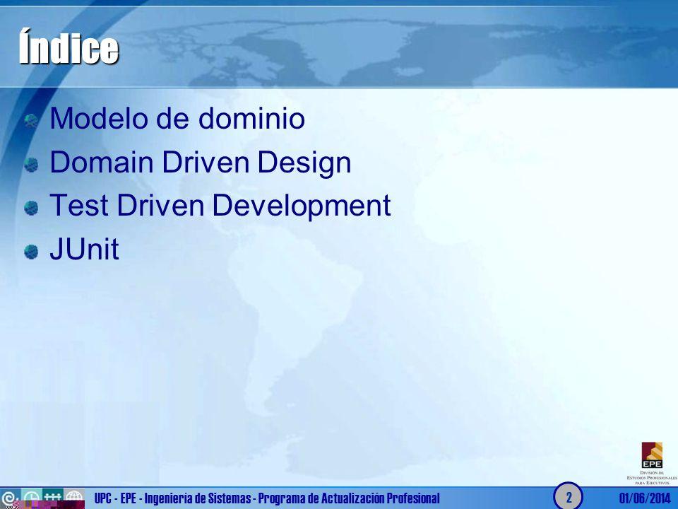Índice Modelo de dominio Domain Driven Design Test Driven Development