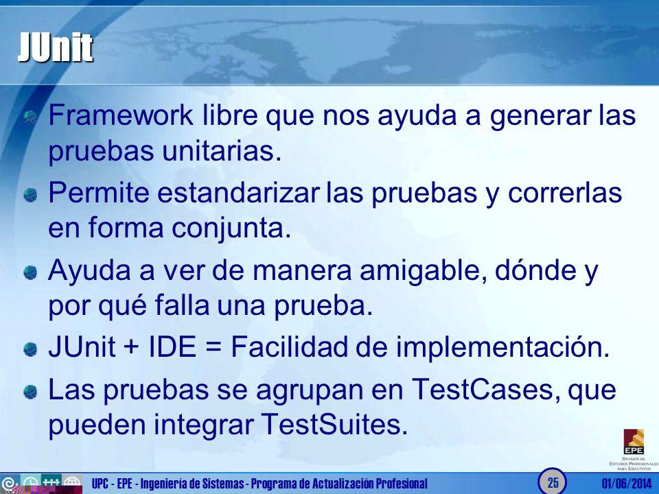 JUnit Framework libre que nos ayuda a generar las pruebas unitarias.