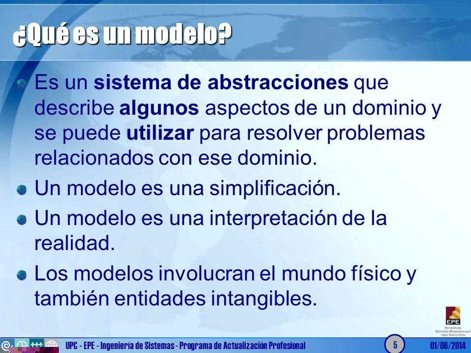 ¿Qué es un modelo