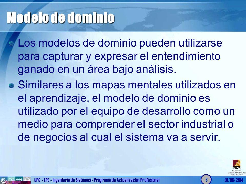Modelo de dominio Los modelos de dominio pueden utilizarse para capturar y expresar el entendimiento ganado en un área bajo análisis.