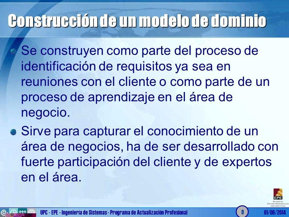 Construcción de un modelo de dominio