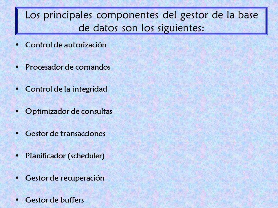 Los principales componentes del gestor de la base de datos son los siguientes: