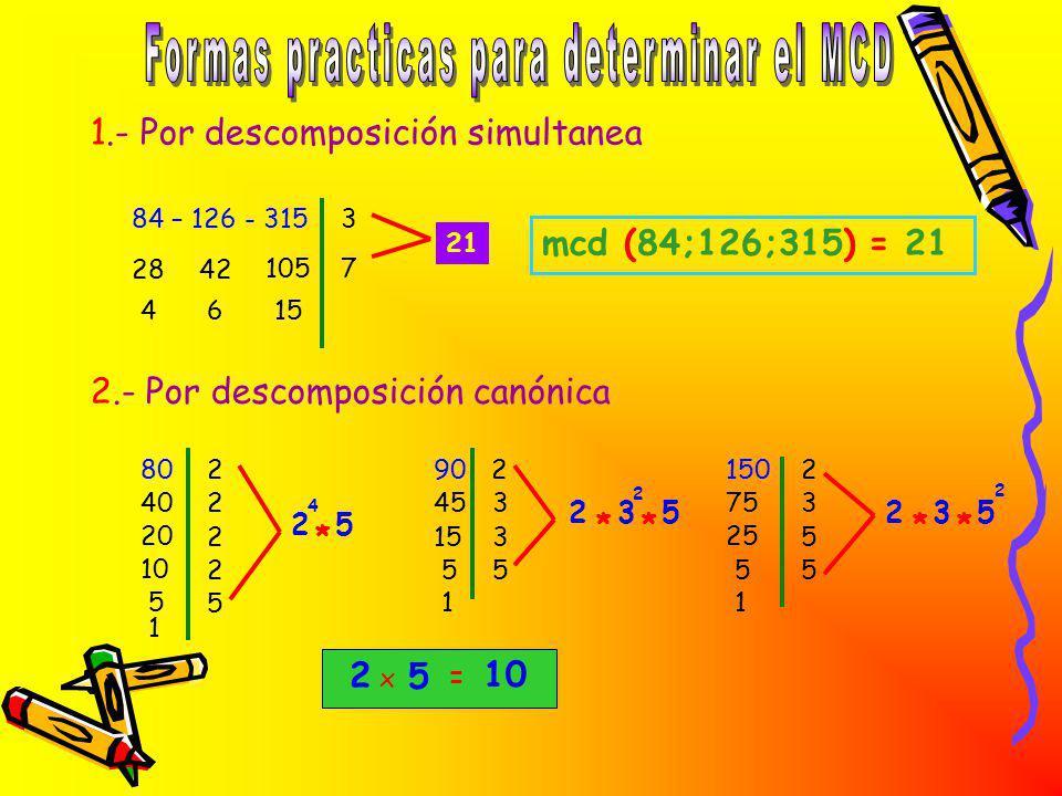 Formas practicas para determinar el MCD