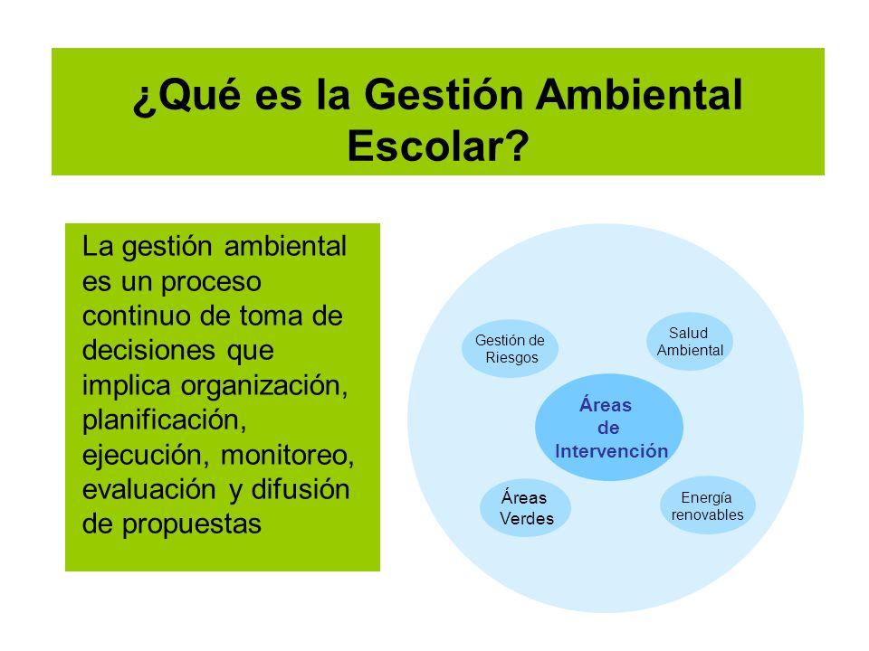 ¿Qué es la Gestión Ambiental Escolar