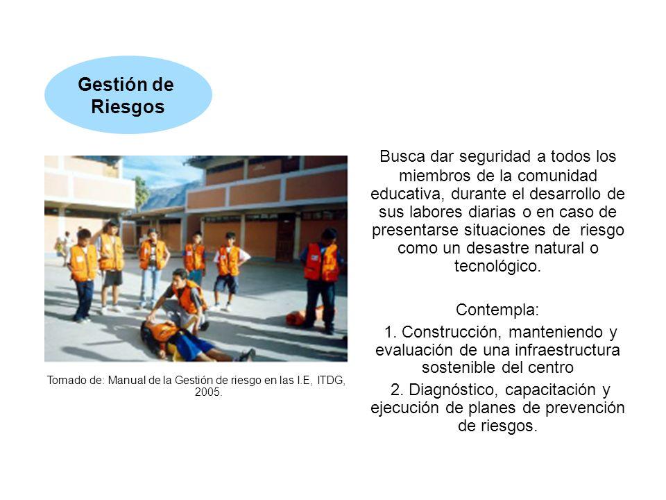 Tomado de: Manual de la Gestión de riesgo en las I.E, ITDG, 2005.