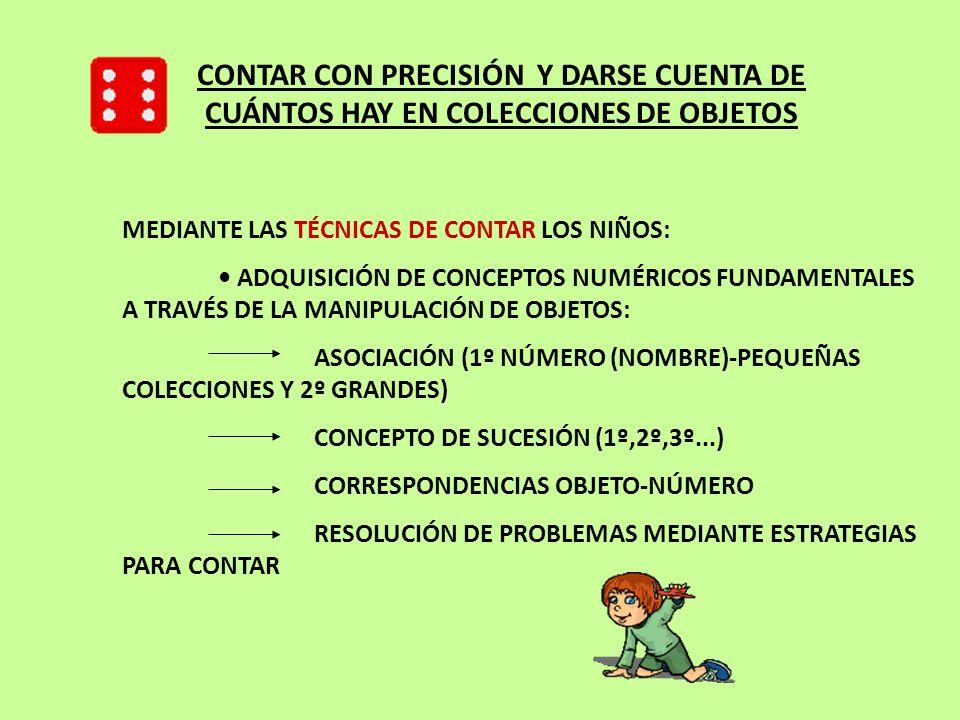 CONTAR CON PRECISIÓN Y DARSE CUENTA DE CUÁNTOS HAY EN COLECCIONES DE OBJETOS