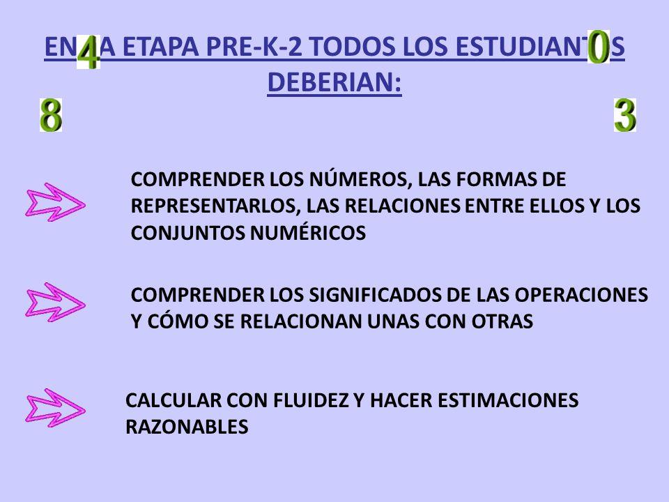 EN LA ETAPA PRE-K-2 TODOS LOS ESTUDIANTES DEBERIAN:
