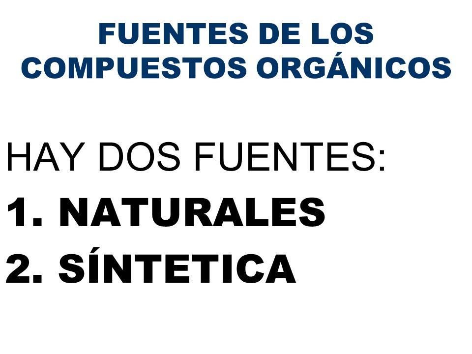 FUENTES DE LOS COMPUESTOS ORGÁNICOS