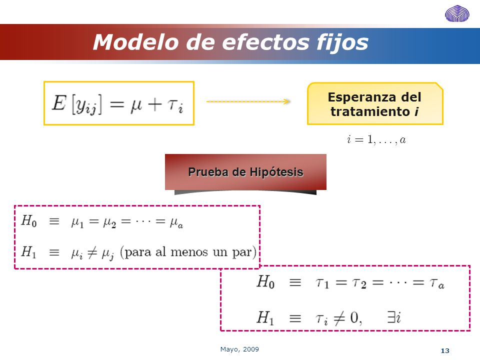 Modelo de efectos fijos Esperanza del tratamiento i