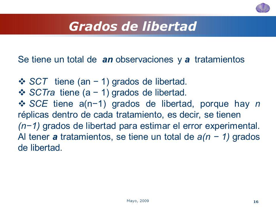 Grados de libertad Se tiene un total de an observaciones y a tratamientos. SCT tiene (an − 1) grados de libertad.