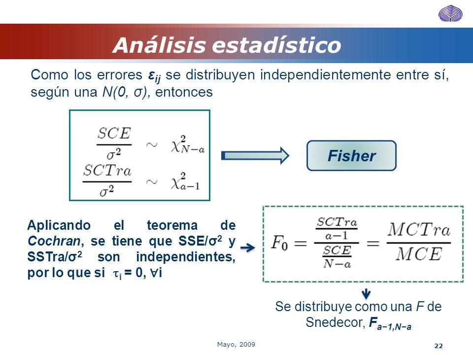 Se distribuye como una F de Snedecor, Fa−1,N−a