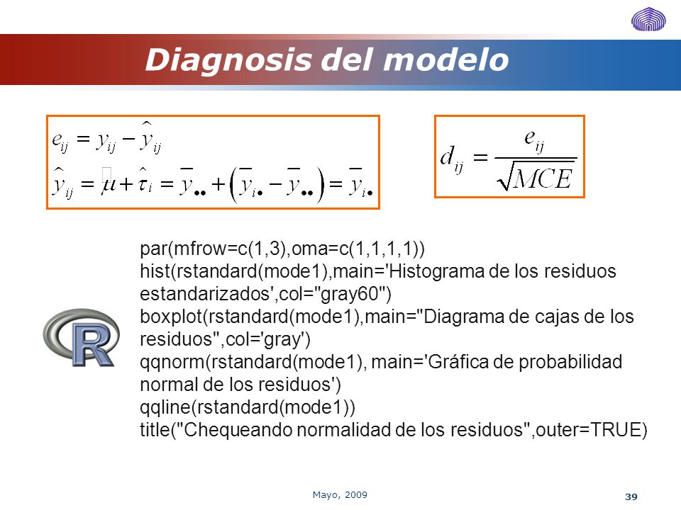 Diagnosis del modelo par(mfrow=c(1,3),oma=c(1,1,1,1))