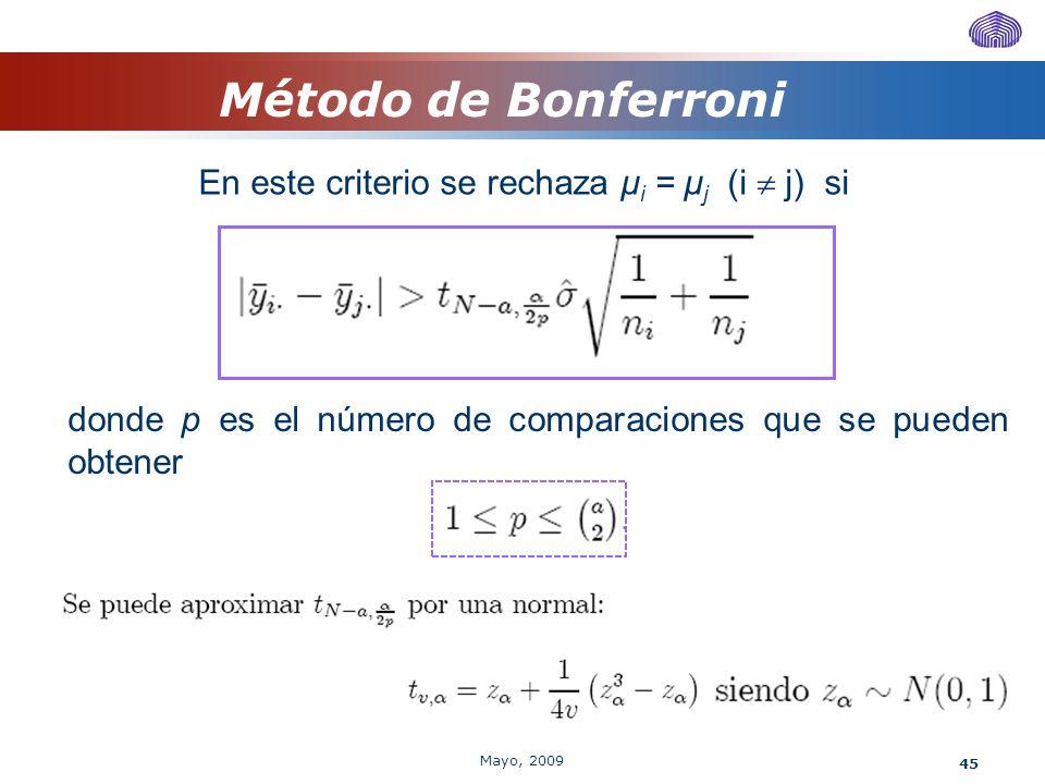 Método de Bonferroni En este criterio se rechaza μi = μj (i  j) si