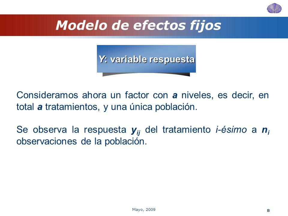 Modelo de efectos fijos