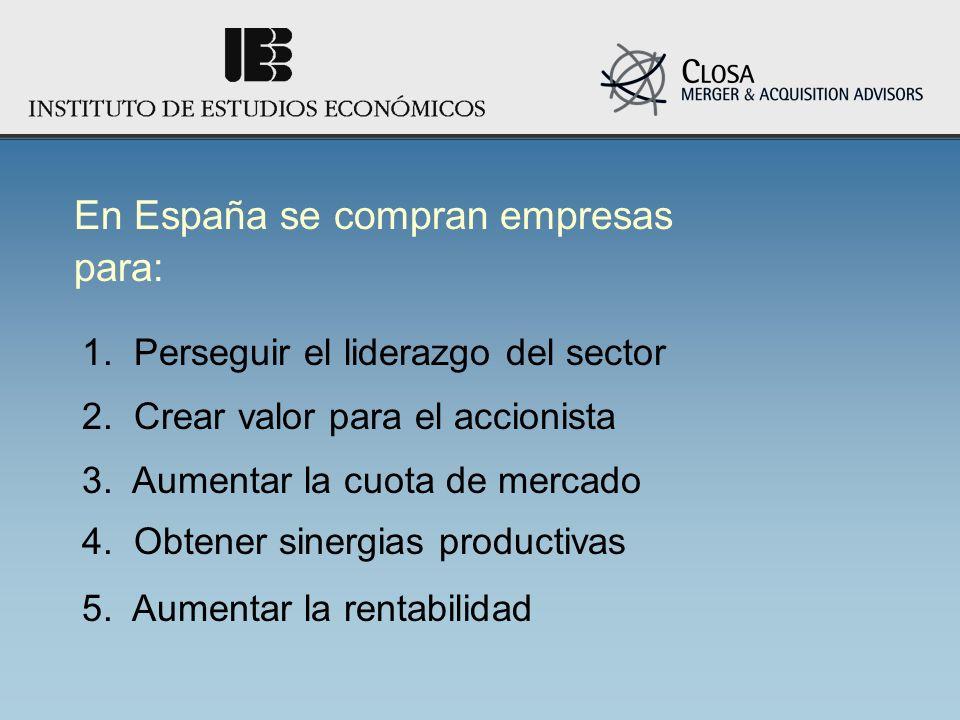 En España se compran empresas para: