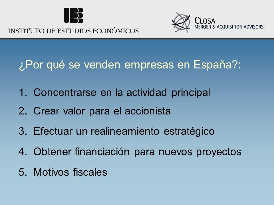 ¿Por qué se venden empresas en España :