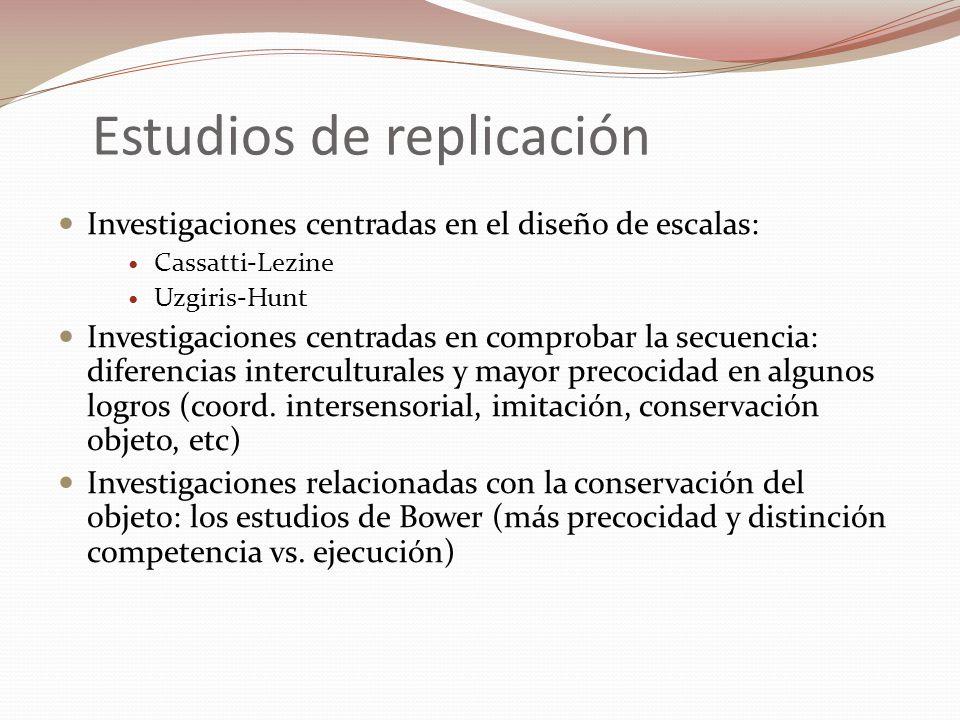 Estudios de replicación