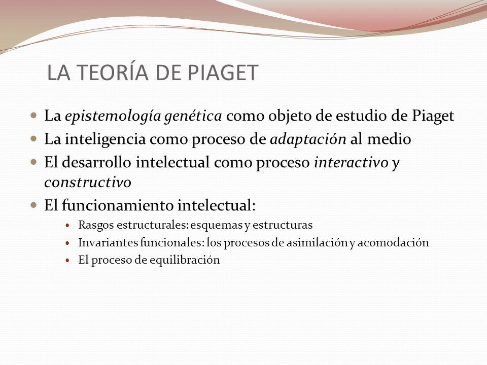 La teoría de Piaget La epistemología genética como objeto de estudio de Piaget. La inteligencia como proceso de adaptación al medio.
