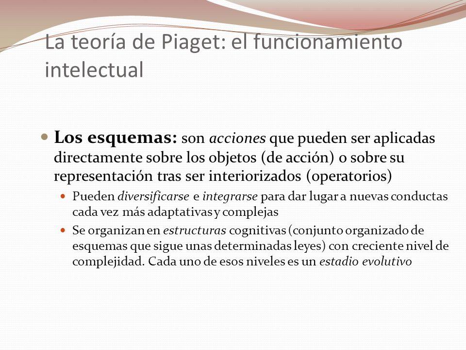 La teoría de Piaget: el funcionamiento intelectual