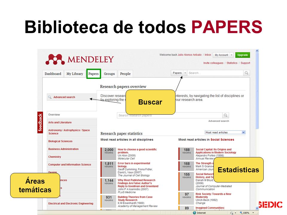 Biblioteca de todos PAPERS