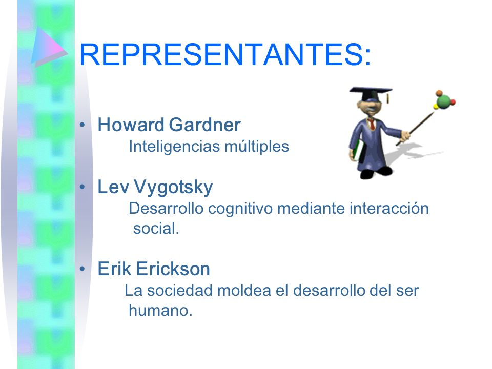 REPRESENTANTES: Howard Gardner Lev Vygotsky Erik Erickson
