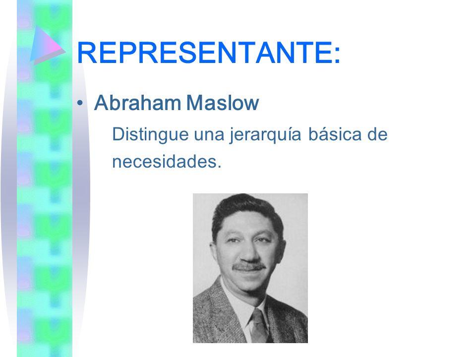 REPRESENTANTE: Abraham Maslow Distingue una jerarquía básica de