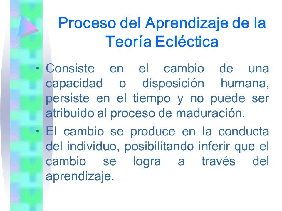 Proceso del Aprendizaje de la Teoría Ecléctica